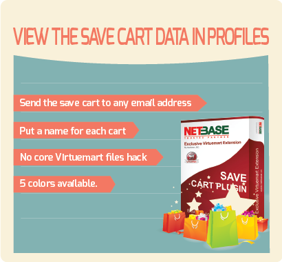 Save Cart Plugin for Virtuemart