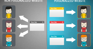 Personalized-Websites